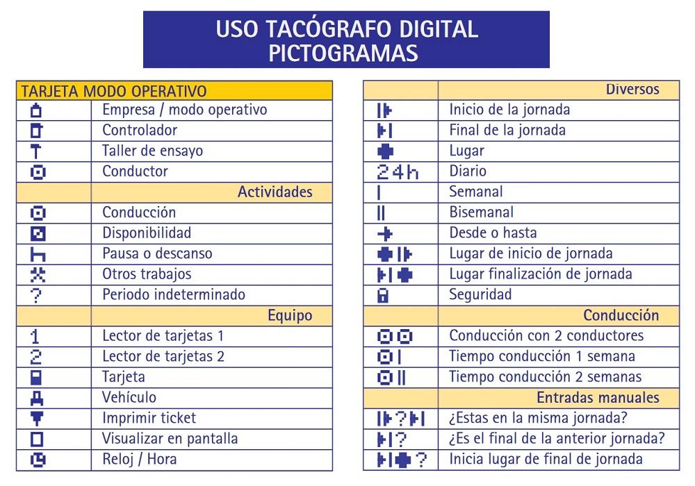 Simbolos y pictogramas del tacografo digital