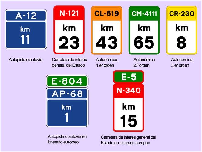 Tipos de carreteras