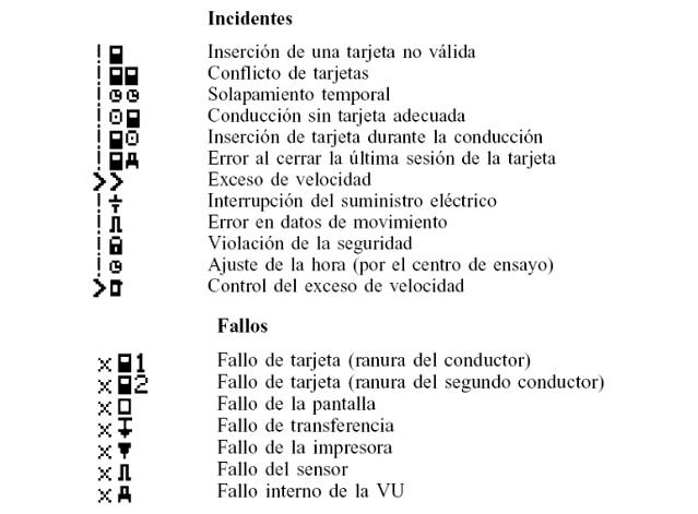 codigos de error del tacografo digital